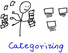 Categorizing-Social-Media-Conversations